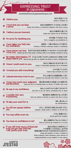 Infographic: expressing trust in Japanese. http://japanesetest4you.com/infographic-japanese-phrases-for-expressing-trust/