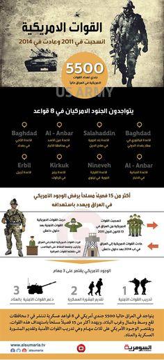 بالانفوغراف.. تعرف على الجنود والقواعد الامريكية في العراق