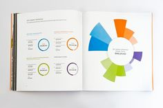 Hyperakt » Work » Ford Foundation » Justice/Reimagined: 2011 Annual Report