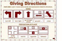 Directions in English