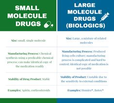 Can Keeping Pharmaceutical Warehousing Costs Under Control Rein in Drug Prices? Pharmaceutical Manufacturing, Flavored Toothpaste, Drug Discovery, Colon Health, Word Of Mouth, Supply Chain, Medical Conditions, Drugs