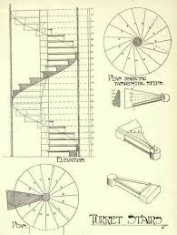 Image Result For Circle Stairs Plan
