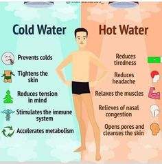 health facts tips \ health facts _ health facts did you know _ health facts for women _ health facts food _ health facts hindi _ health facts medical _ health facts fitness _ health facts tips Health And Nutrition, Health And Wellness, Health Fitness, Fitness Facts, Health Care, Self Care Activities, Useful Life Hacks, Health And Beauty Tips, Health Tips For Women
