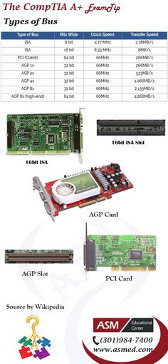 CompTIA A+, Network+ Training / Tip - Types of bus. For more information to get certified for CompTIA A+ Please visit: http://www.asmed.com/comptia-a/