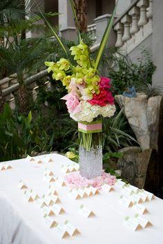 Sonia Sharma Events