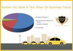 Reason You Book A Taxi When On Business Travel - Topz Cab  Book Taxi Dial 022 28272727 or visit topzcab.com 24*7 Customer Support