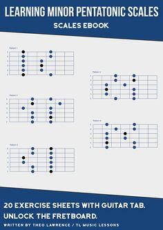 minor pentatonic scales Archives - Learn Guitar For Free Guitar Scales Charts, Guitar Chords And Scales, Learn Guitar Chords, Guitar Chords Beginner, Music Chords, Guitar Chord Chart, Guitar For Beginners, Guitar Tabs, Music Theory Guitar