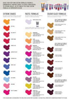 L'Oréal Professionnel iNOA Supreme with ODS2 Color Chart. | Color ...