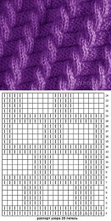 Knitting baby loom crochet blankets 28 New Ideas Sweater Knitting Patterns, Knitting Charts, Lace Knitting, Knitting Designs, Knitting Ideas, Knitting Needles, Loom Crochet, Crochet Scarf Easy, Crochet Stitches