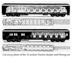 Sleeper and Dining Car
