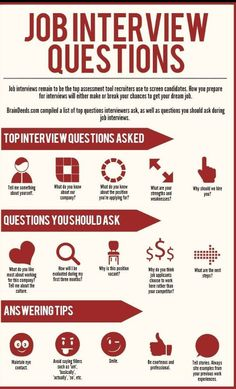 Job interview question infographic