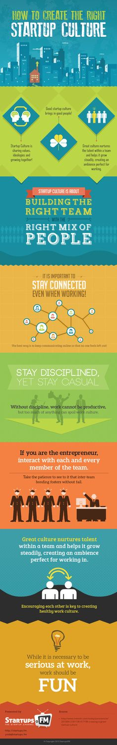 How to create the right startup culture #infografia #infographic #entrepreneurship