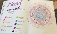 Social-Emotional Skills: How Art Can Help with Self-Regulation Looking to support students' social emotional growth? Try a combination of explicit mini-lessons on how to collaborate successfully and continued embedded instruction. Activities For Teens, Health Activities, Art Therapy Activities, Mandalas Painting, Mandalas Drawing, Art Journal Pages, Arthritis, Mental Health Journal, Teen Art