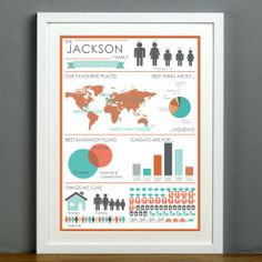 Personalised Family Infographic Print by Betsy Benn