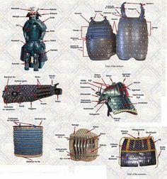 Samurai armor glossary.