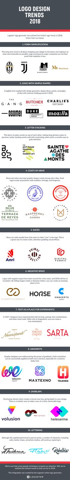 Logo Design Trends to Watch for in 2019 [Infographic] 10 Logo Design Trends to Watch for in 2018 Logo Design Trends to Watch for in 2018 [Infographic] 10 Logo, Typography Logo, Typography Design, Branding Design, Graphic Design Tips, Graphic Design Inspiration, Blog Design, Corporate Design, Corporate Logos