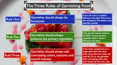 The Three Rules of Plate Garnishing