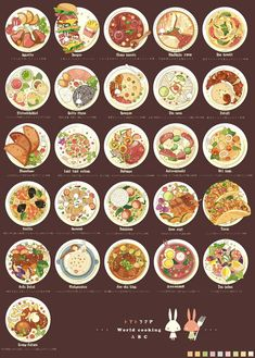 anime and food image Cute Food Drawings, Food Sketch, Food Painting, Food Icons, Think Food, Food Journal, Logo Food, Food Packaging, Food Illustrations