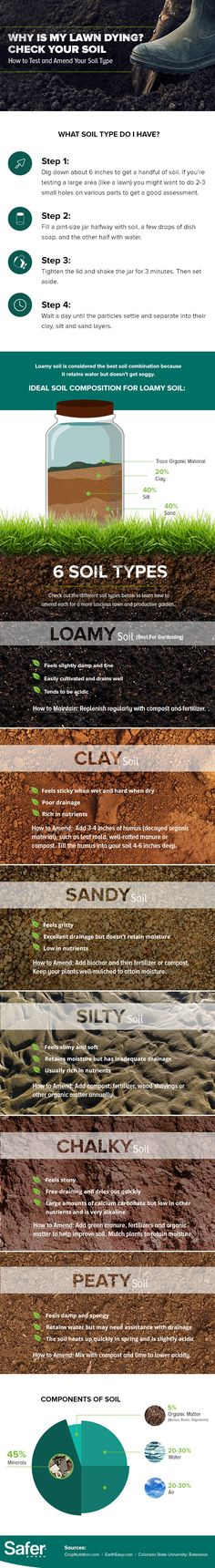 Figuring out which soil type you have is the first step to a healthy lawn.