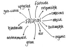12 words that accurately describe the crux of my business proposal, that of a sustainable solution to the market that is FASHION, by implementing ethical, sustainable solutions to the environmental issues today by using techniques such as hand making, upc Fashion Mode, Fast Fashion, Slow Fashion, Hijab Fashion, Fashion Trends, Sustainable Clothing, Sustainable Fashion, Sustainable Outfits, Sustainable Living