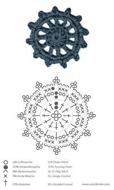 Crochet Nautical Mandala - Chart ❥ 4U hilariafina  http://www.pinterest.com/hilariafina/