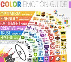 La guía de los Colores y las Emociones. #Marketing #Branding