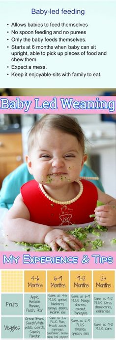VERY helpful Baby Led Weaning Tips and Advice. I'm starting baby led feeding and always worry about what the baby and can't eat, choking with baby led weaning, and how to to BLW the right way. This post really helped! Baby Led Weaning First Foods, Weaning Foods, Baby Weaning, Weaning Toddler, Baby Food By Age, Baby Calm, Baby Finger Foods, Homemade Baby Foods, Baby Health