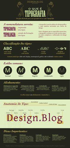 Infográfico de tipografia