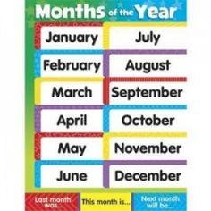 falar meses do ano em inglês