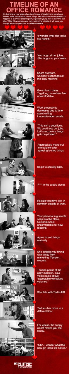 MTV office staff re-enact why you shouldn't date your co-workers.