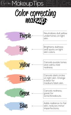 99 DIY Makeup Ideas Eyes are definitely the most sensitive in regards to makeup. It's very light and provides the skin an organic look (finish). For makeup to appear good your skin needs to be well-moisturized. tips Makeup 101, Makeup Guide, Cute Makeup, Makeup Inspo, Makeup Brushes, Makeup Ideas, Makeup Geek, Makeup Tips And Tricks, How To Wear Makeup
