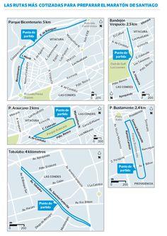 Las rutas más cotizadas para preparar el Maratón de Santiago.