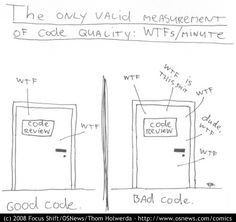 La mejor métrica para conocer la calidad del código es el WTFs/minuto. @morvader