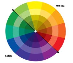 The color wheel, divided in warm and cool colors.  More: http://attireclub.org/2014/02/14/color-of-clothes-for-dark-skin-tones/ #colortheory #colorwheel #colors #colorspectrum #warmcolors #coolcolors