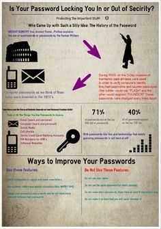 Getting kids and adults to practice effective password security is hard but with this infographic, it can be a little easier!!