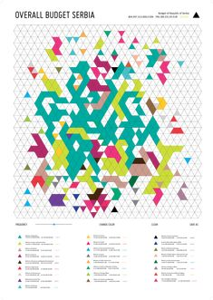 infographic, color, style