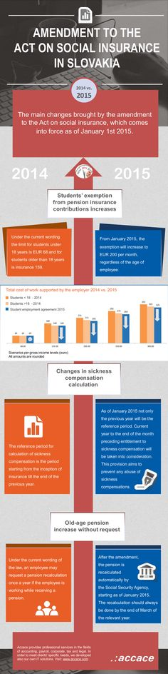 2015 brings good news for Slovakia   See the full infographic at: http://bit.ly/1xSTn3W