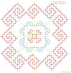 Kasuti Embroidery Tutorial | Embroidery - Indian - Kasuti Patterns ...