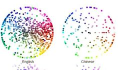Infographic reveals lack of colours in China compared to the West...interesting and random! @UCTS