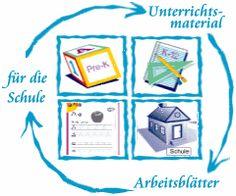kostenlos: Unterrichtsmaterial und Arbeitsblätter, Klasse 1-9, als Word-Datei herunterladen, Blattvorlagen, Vorlagen