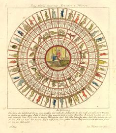 Game board resembling a roulette wheel, with one circle comprising compartments containing men and women, each with 'N' or 'B' followed by a number and three faces of a die beneath; a second inner ring comprising birds and animals each with 'N' or 'B' followed by a number and three faces of a die beneath; in the centre a man sitting at a table, on which there are two dice, shaking hands with another man wearing a hat.Hand-coloured etching