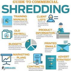 Here are some #Commercial #Shredding items that you may not have considered. Shred #Alaska provides on-site or commercial shredding services for a number of #Alaskan #businesses. We even #recycle 100% of the results of that shredding! Like and share this #infographic with for businesses large and small!  Obtain a Commercial Shredding Evaluation with Shred Alaska today! 907-929-1154 | info@shredalaska.com or