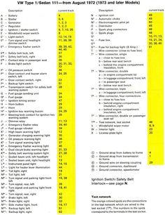 fuse box diagram for 2009 jetta Google Search