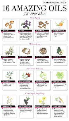 We're a little obsessed with natural oils for beauty. Come check out our handy chart on all the different types of natural oils and what they're each good for.