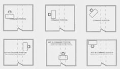 Feng Shui Office Desk Directions | Take a look at the position of ...