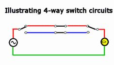 Terrific 25 Great 4 Way Light Images Electrical Wiring Electrical Wiring Digital Resources Anistprontobusorg