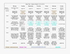 alysonhorcher.blogspot.com: 21 Day Fix Meal Planning and More WEEK 3
