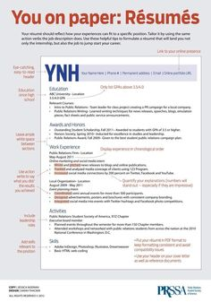 resume cover letter and interview unit for my classroom the