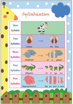 Syllable Poster