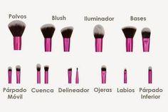 Pin by Sara Pinon on Maquillaje in 2019 Makeup 101, Makeup Goals, Love Makeup, Diy Makeup, Makeup Inspo, Makeup Brushes, Makeup Products, Mascara, Eyeliner